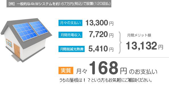 実質月々384円のお支払い